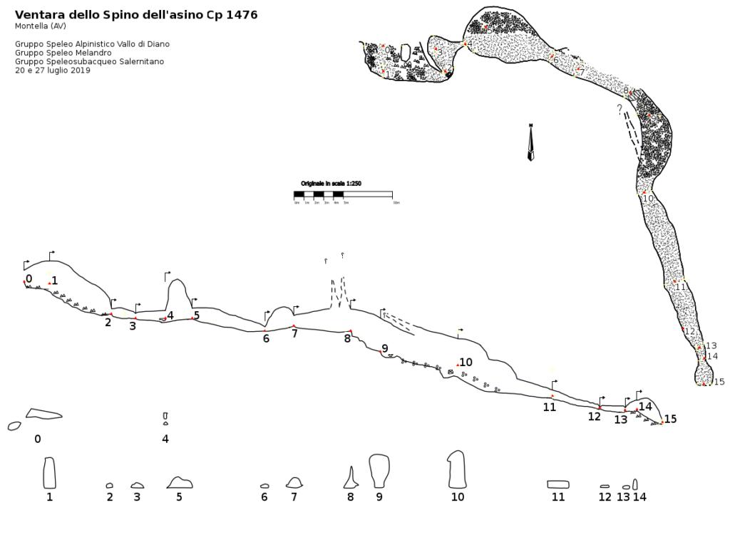 Rilievo topografico della grotta